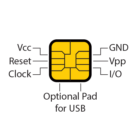IOGEAR - GSR205 - USB-C CAC Reader (TAA compliant)