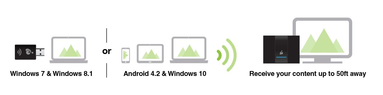 Ce programme PC gratuit a été développé pour fonctionner sur Windows XP/Vista/7/8/10 dans sa version 32-bit. Ce téléchargement a été vérifié par notre antivirus intégré, qui l'a certifié 100% sûr.